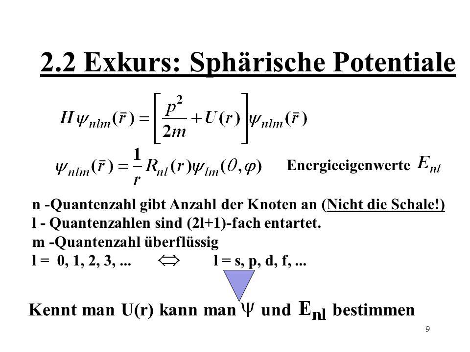 10 2.3 Modellierungsversuch 1.Nukleonen in Kernmitte erfahren gleiche Kräfte Potential in Kernmitte flach 2.Kern nach außen scharf begrenzt und stabil Potentialtopf 3.