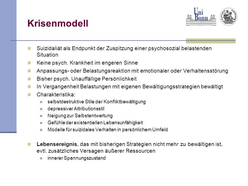 Krisenmodell Suizidaliät als Endpunkt der Zuspitzung einer psychosozial belastenden Situation Keine psych. Krankheit im engeren Sinne Anpassungs- oder