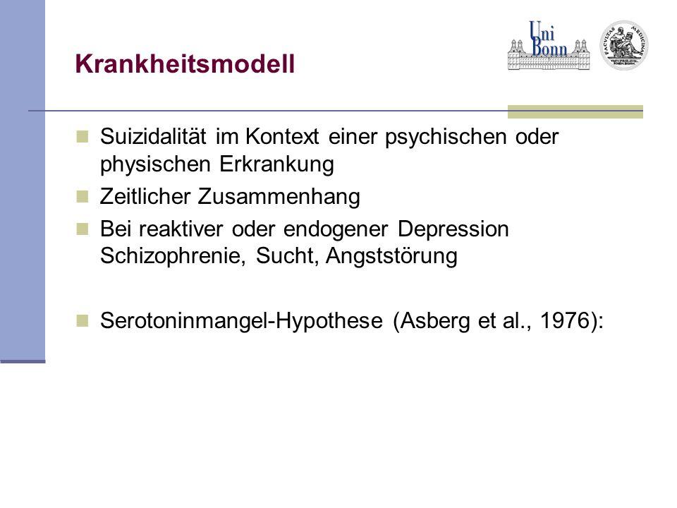 Krankheitsmodell Suizidalität im Kontext einer psychischen oder physischen Erkrankung Zeitlicher Zusammenhang Bei reaktiver oder endogener Depression