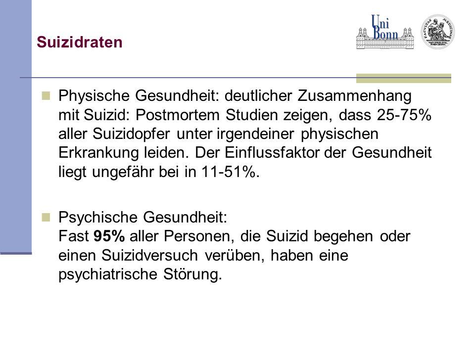 Suizidraten Physische Gesundheit: deutlicher Zusammenhang mit Suizid: Postmortem Studien zeigen, dass 25-75% aller Suizidopfer unter irgendeiner physi