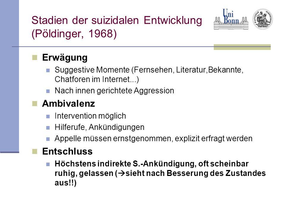 Stadien der suizidalen Entwicklung (Pöldinger, 1968) Erwägung Suggestive Momente (Fernsehen, Literatur,Bekannte, Chatforen im Internet...) Nach innen