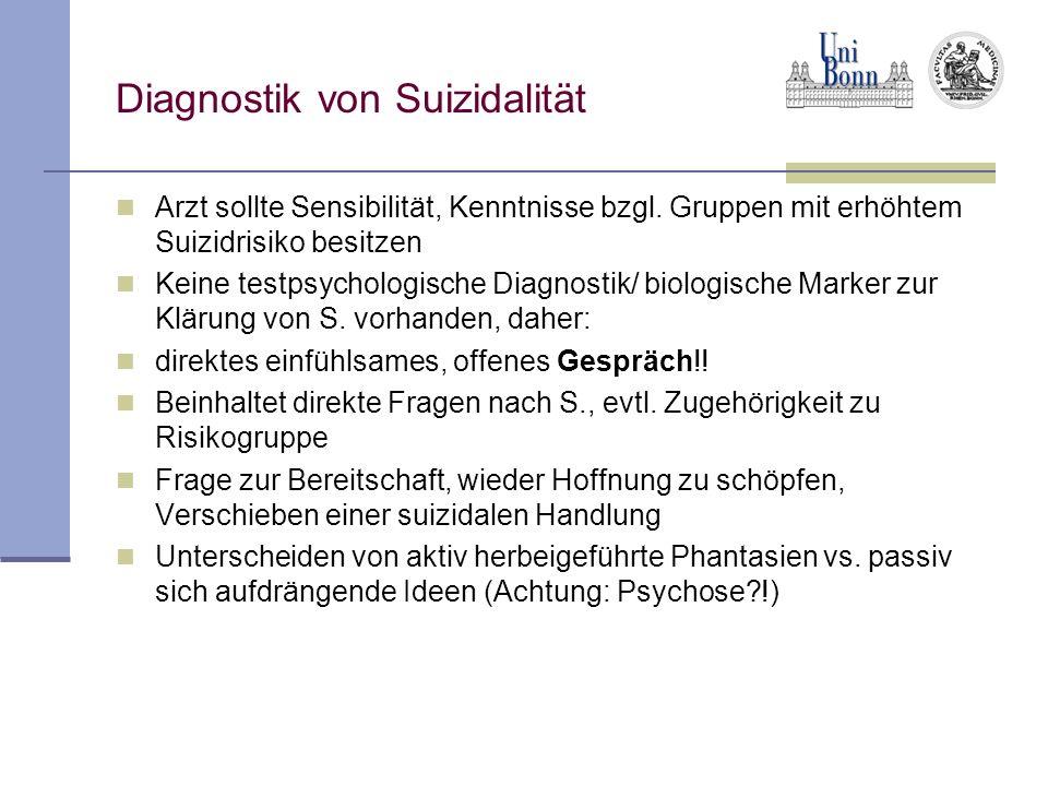 Diagnostik von Suizidalität Arzt sollte Sensibilität, Kenntnisse bzgl. Gruppen mit erhöhtem Suizidrisiko besitzen Keine testpsychologische Diagnostik/