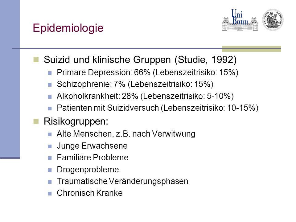 Epidemiologie Suizid und klinische Gruppen (Studie, 1992) Primäre Depression: 66% (Lebenszeitrisiko: 15%) Schizophrenie: 7% (Lebenszeitrisiko: 15%) Al