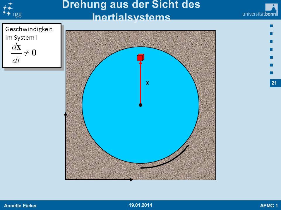 Annette EickerAPMG 1 21 -19.01.2014 Geschwindigkeit im System I Drehung aus der Sicht des Inertialsystems x