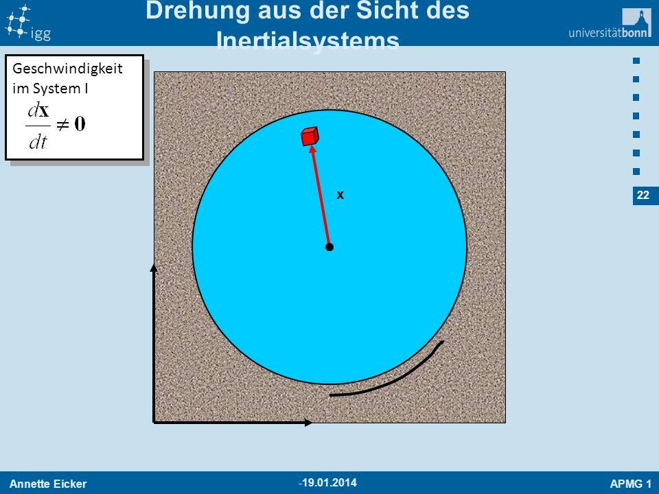 Annette EickerAPMG 1 22 -19.01.2014 Drehung aus der Sicht des Inertialsystems x Geschwindigkeit im System I