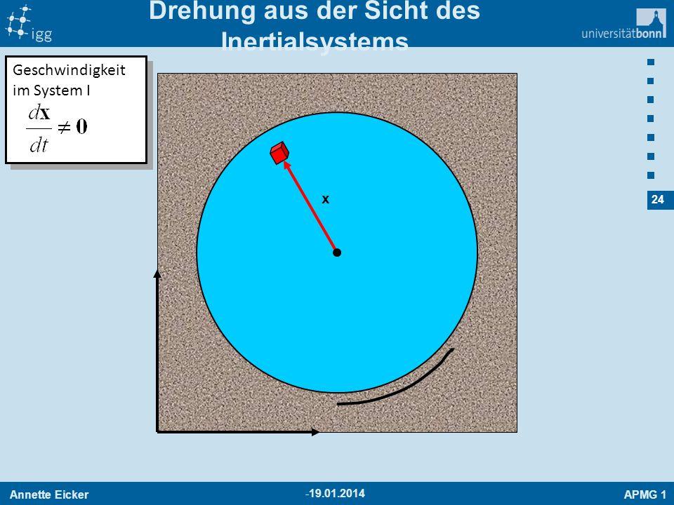 Annette EickerAPMG 1 24 -19.01.2014 Drehung aus der Sicht des Inertialsystems x Geschwindigkeit im System I