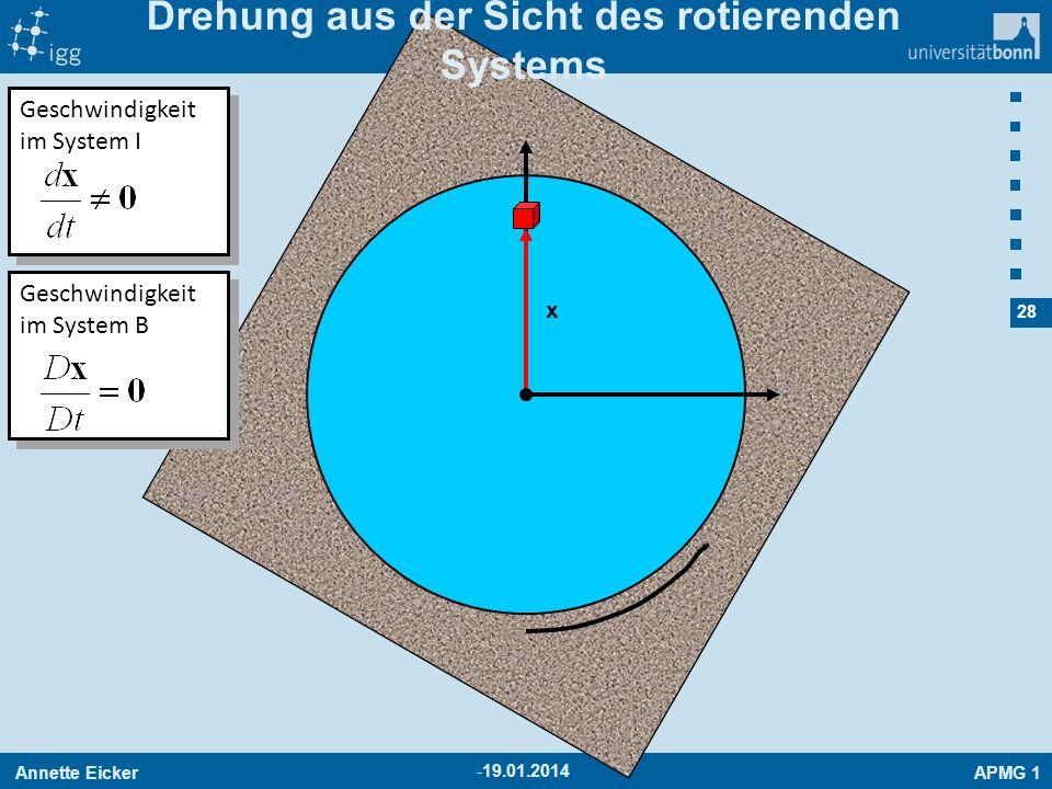 Annette EickerAPMG 1 28 -19.01.2014 Drehung aus der Sicht des rotierenden Systems x Geschwindigkeit im System I Geschwindigkeit im System B