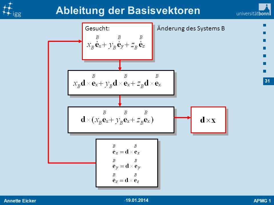 Annette EickerAPMG 1 31 -19.01.2014 Ableitung der Basisvektoren Gesucht: Änderung des Systems B