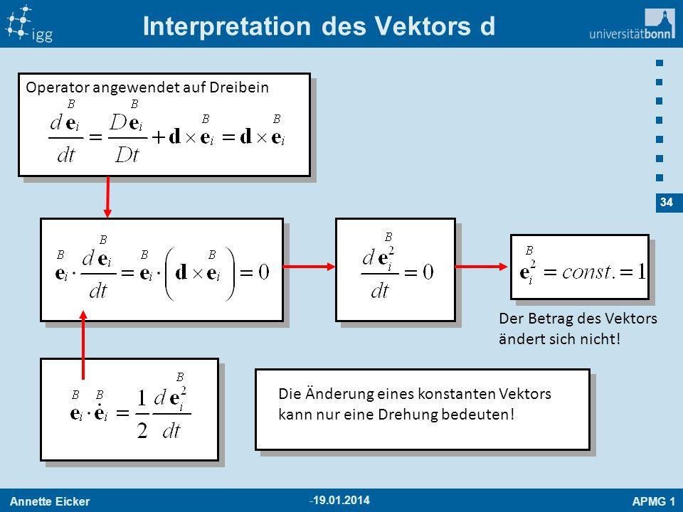 Annette EickerAPMG 1 34 Interpretation des Vektors d -19.01.2014 Operator angewendet auf Dreibein Der Betrag des Vektors ändert sich nicht! Die Änderu