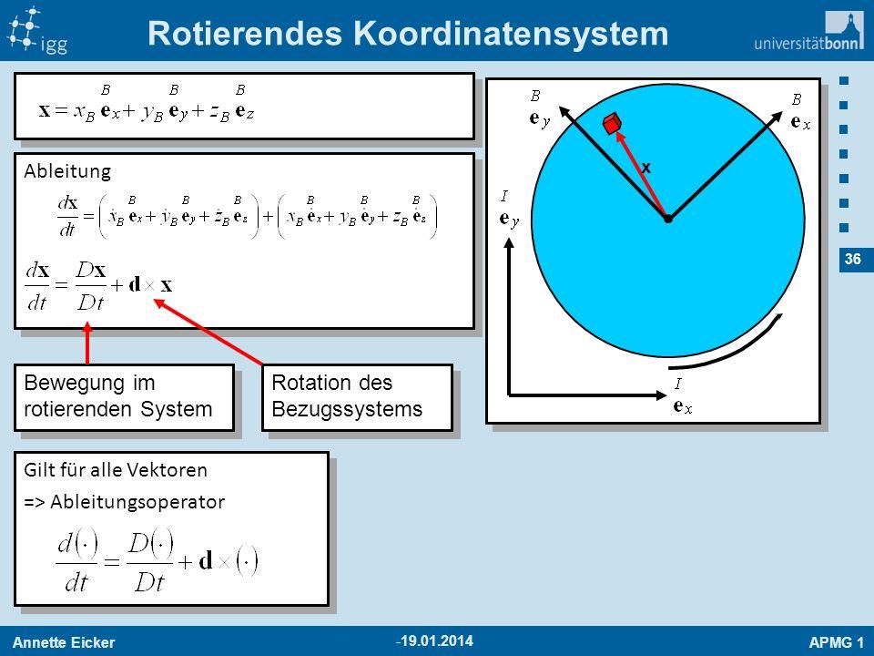 Annette EickerAPMG 1 36 -19.01.2014 Rotierendes Koordinatensystem x Ableitung Bewegung im rotierenden System Rotation des Bezugssystems Gilt für alle