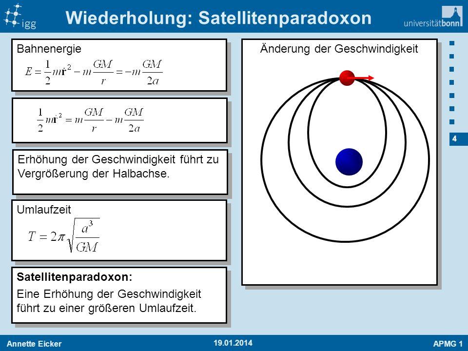 Annette EickerAPMG 1 4 19.01.2014 Bahnenergie Wiederholung: Satellitenparadoxon Änderung der Geschwindigkeit Umlaufzeit Satellitenparadoxon: Eine Erhö