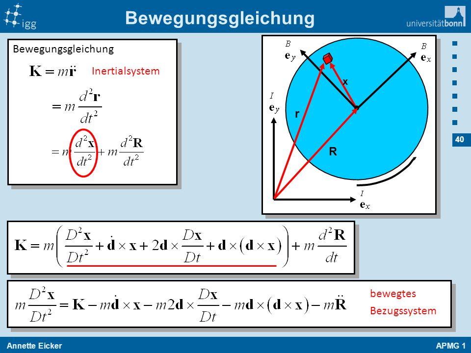Annette EickerAPMG 1 40 Bewegungsgleichung x r R Inertialsystem bewegtes Bezugssystem