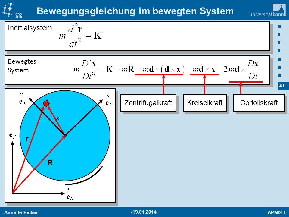 Annette EickerAPMG 1 41 -19.01.2014 Bewegungsgleichung im bewegten System Bewegtes System Corioliskraft Kreiselkraft Zentrifugalkraft Inertialsystem x
