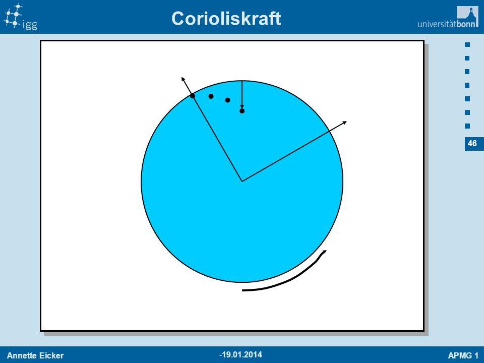 Annette EickerAPMG 1 46 -19.01.2014 Corioliskraft
