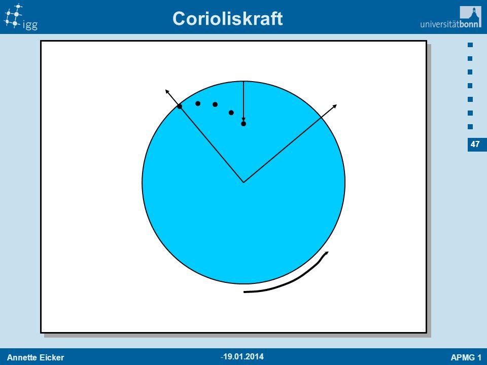 Annette EickerAPMG 1 47 -19.01.2014 Corioliskraft