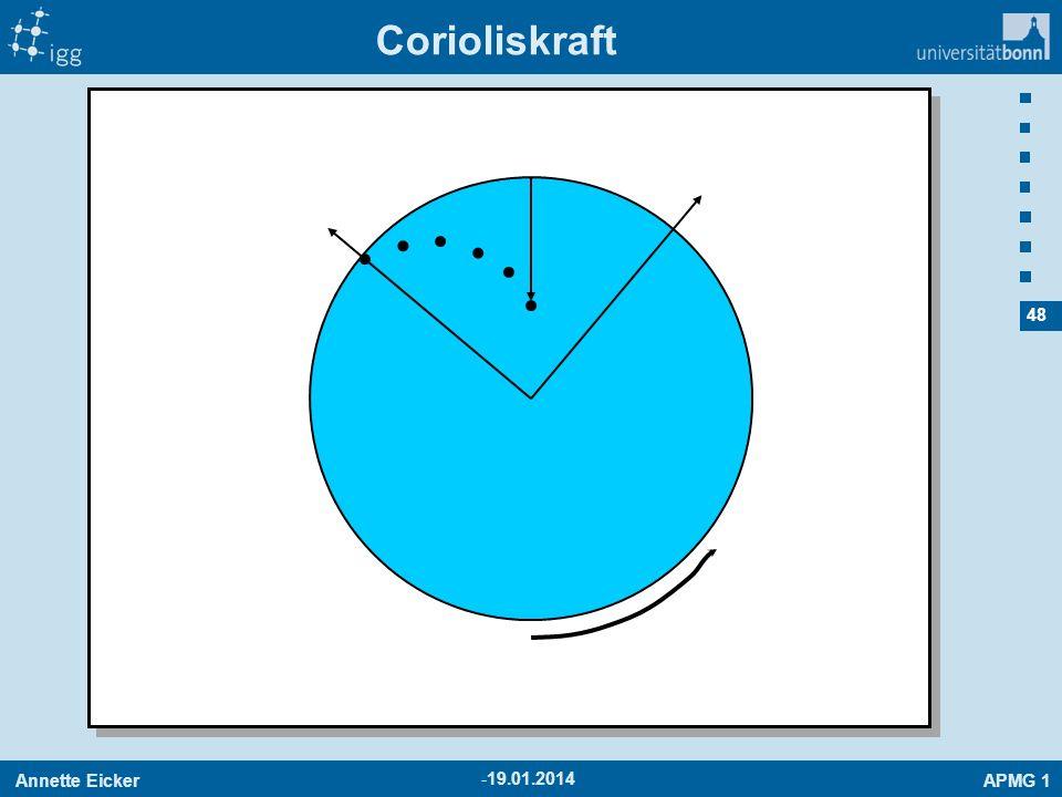 Annette EickerAPMG 1 48 -19.01.2014 Corioliskraft
