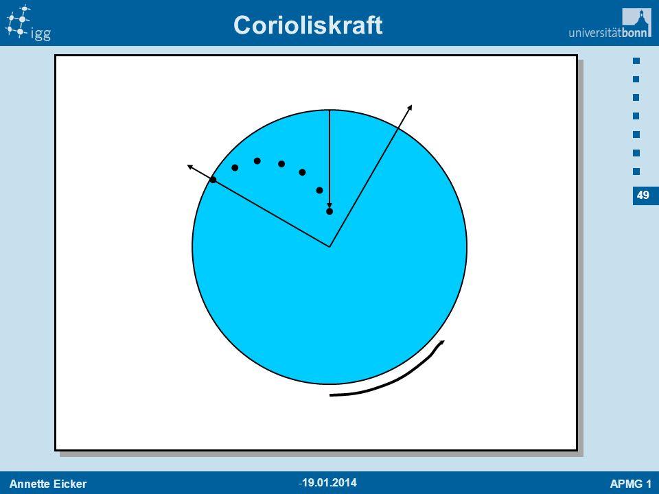 Annette EickerAPMG 1 49 -19.01.2014 Corioliskraft