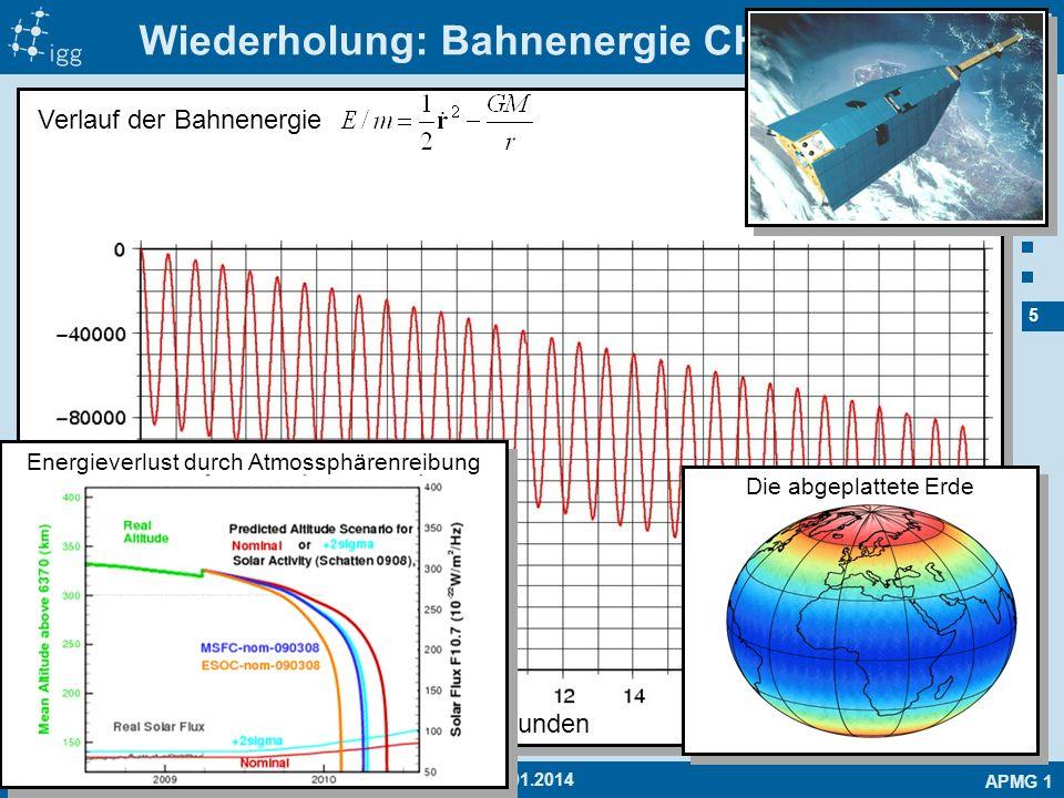 Annette EickerAPMG 1 6 19.01.2014 Wiederholung: Bahnenergie CHAMP m²/s² Verlauf der Bahnenergie reduziert um Trend und periodischen Anteil (2 Zyklen pro Umlauf) Stunden