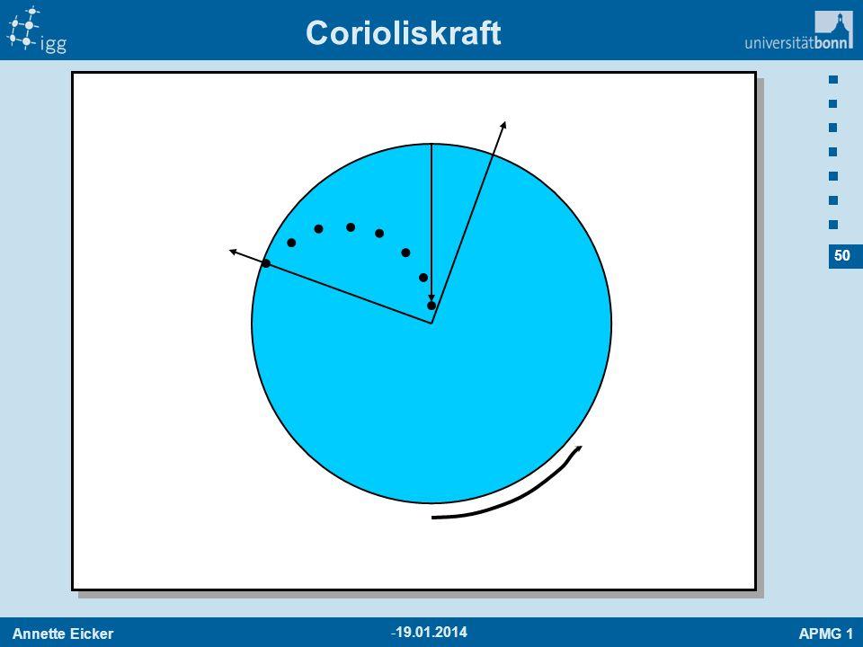 Annette EickerAPMG 1 50 -19.01.2014 Corioliskraft
