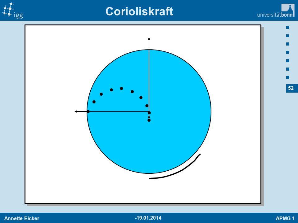 Annette EickerAPMG 1 52 -19.01.2014 Corioliskraft