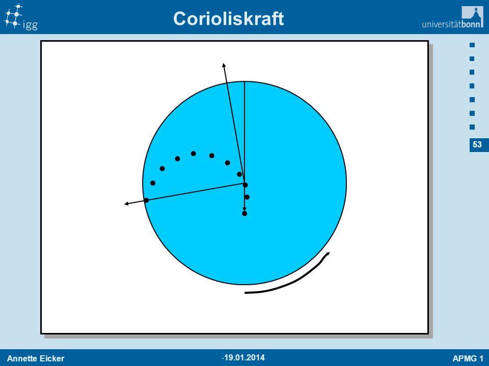 Annette EickerAPMG 1 53 -19.01.2014 Corioliskraft