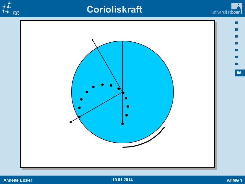 Annette EickerAPMG 1 55 -19.01.2014 Corioliskraft
