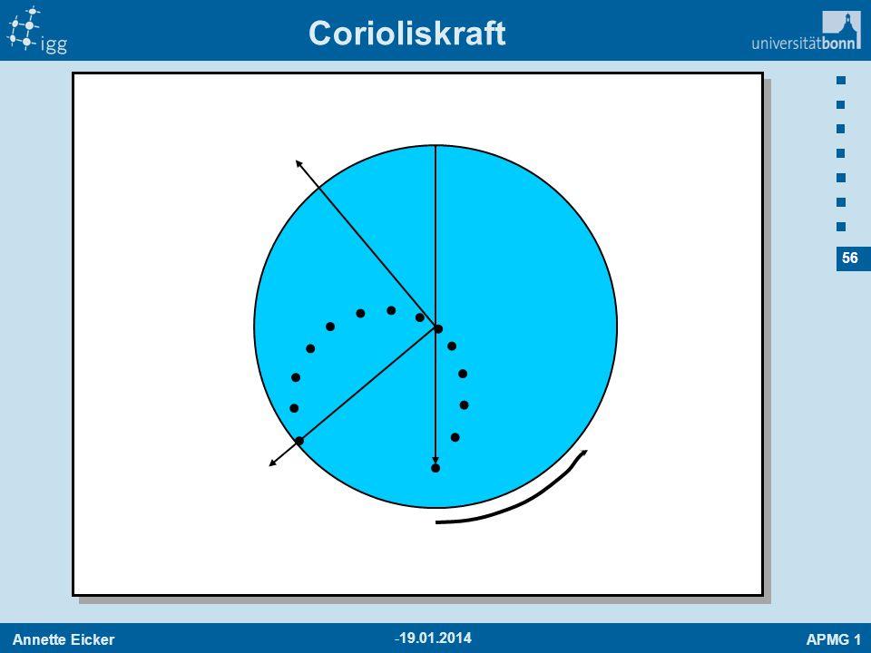 Annette EickerAPMG 1 56 -19.01.2014 Corioliskraft