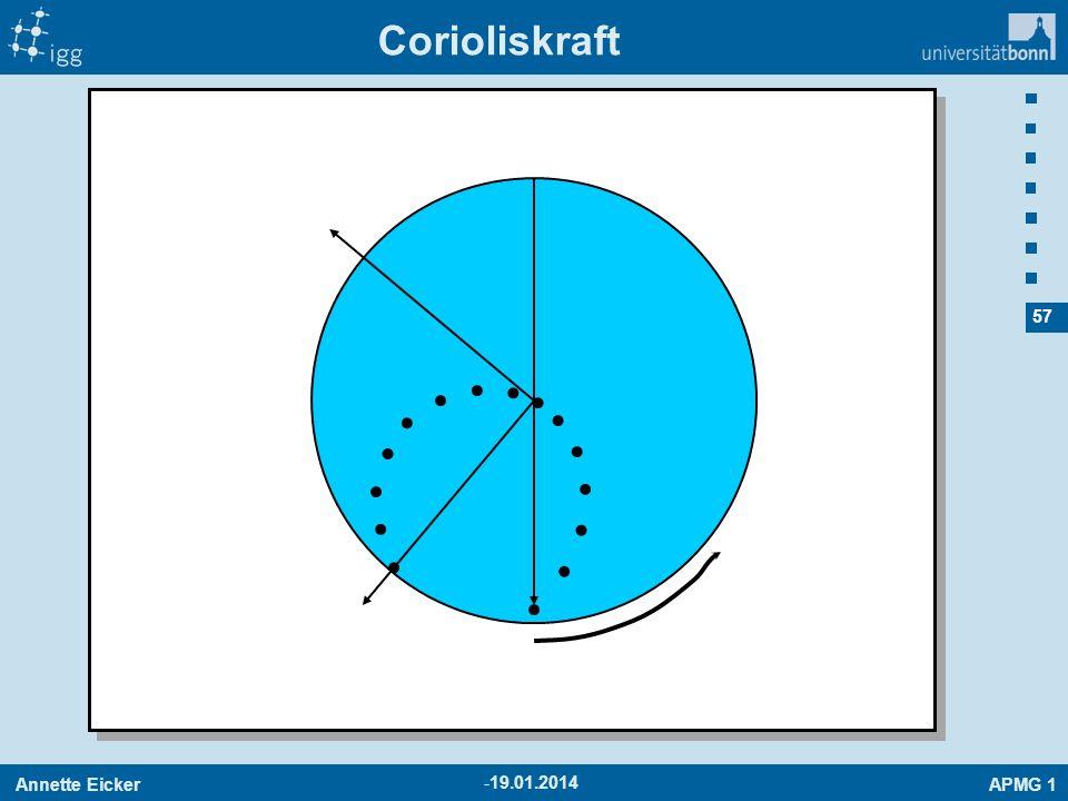 Annette EickerAPMG 1 57 -19.01.2014 Corioliskraft