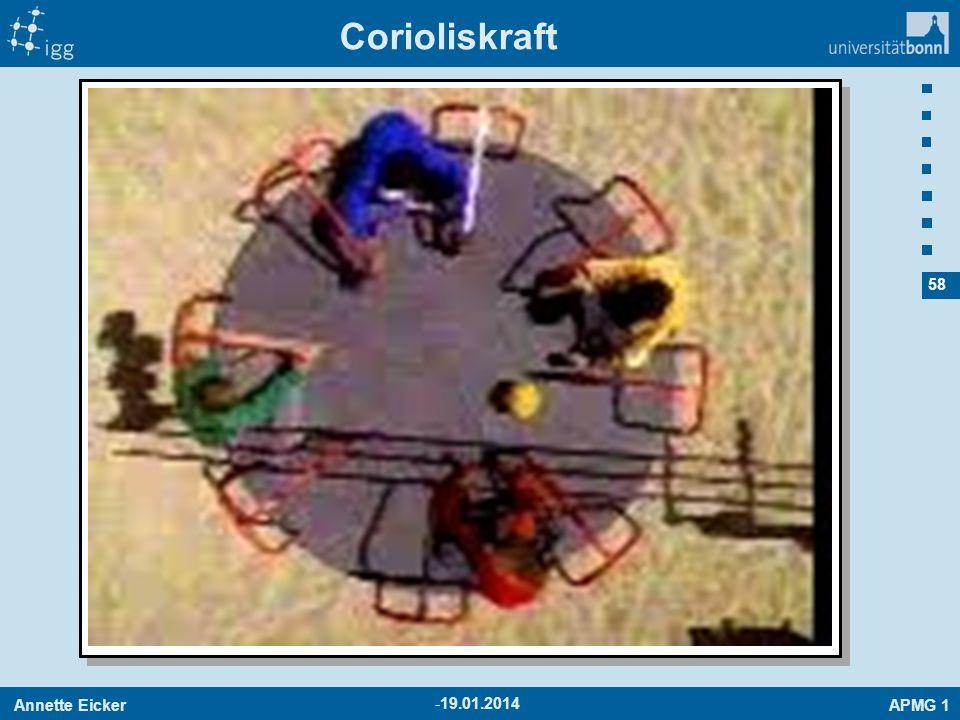 Annette EickerAPMG 1 58 -19.01.2014 Corioliskraft