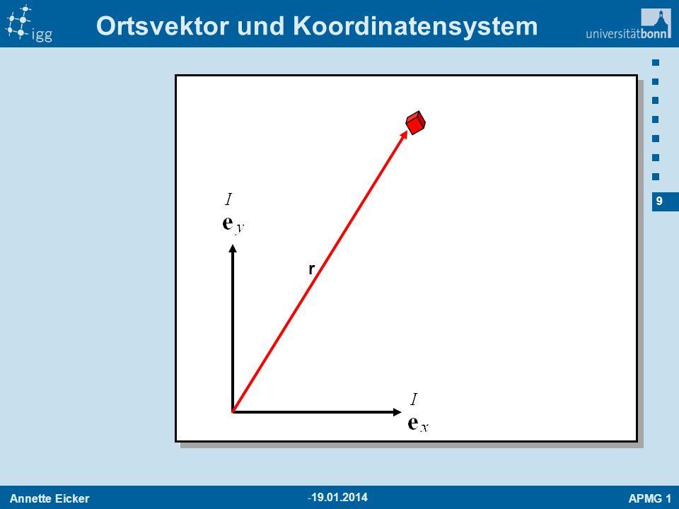 Annette EickerAPMG 1 20 -19.01.2014 Rotierendes Koordinatensystem x Änderung der Koordinaten im System B (Geschwindigkeit im System B) Änderung der Koordinaten im System B (Geschwindigkeit im System B) Drehung des Koordinatensystems B