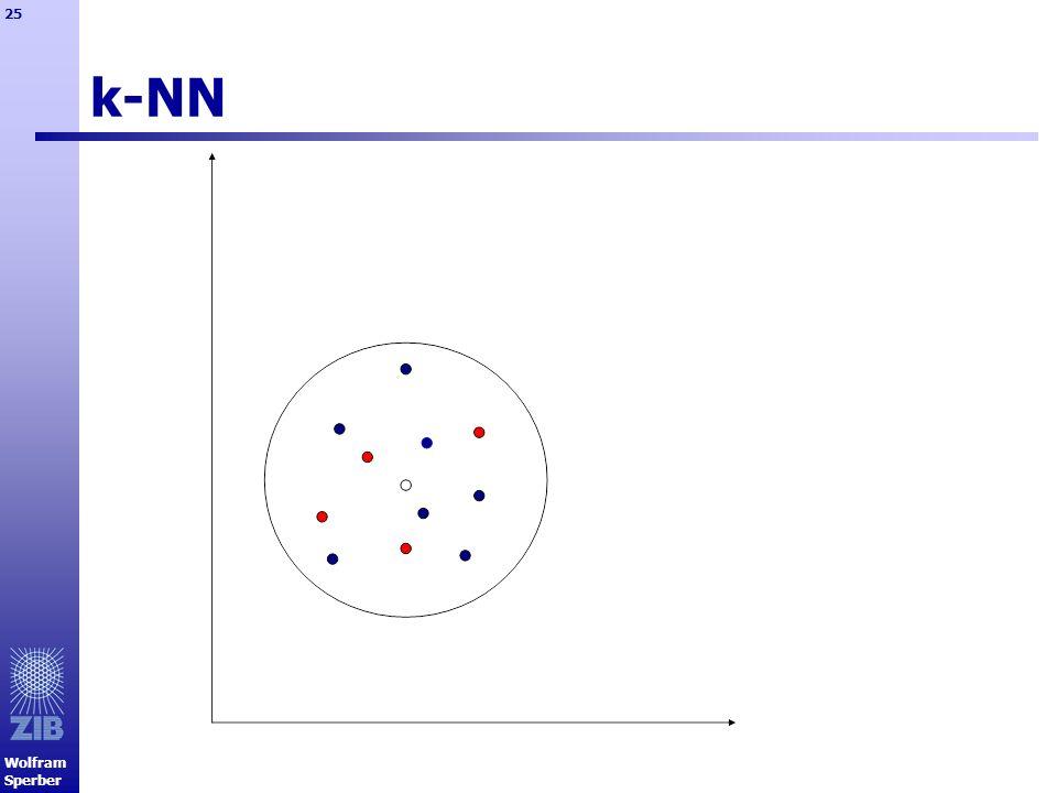 Wolfram Sperber 25 k-NN