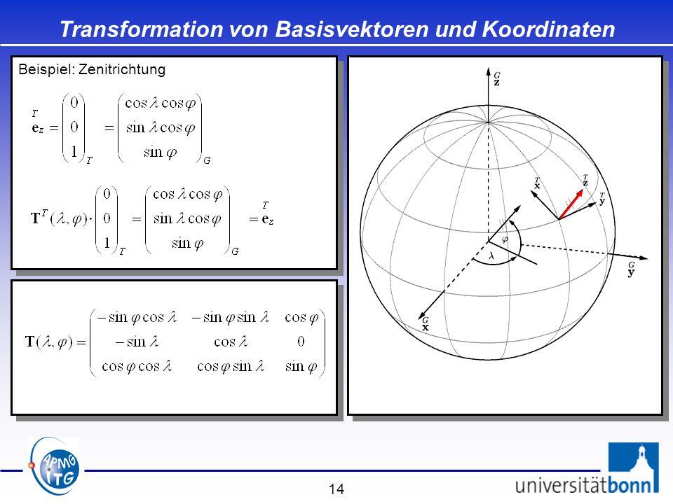 14 Beispiel: Zenitrichtung Transformation von Basisvektoren und Koordinaten