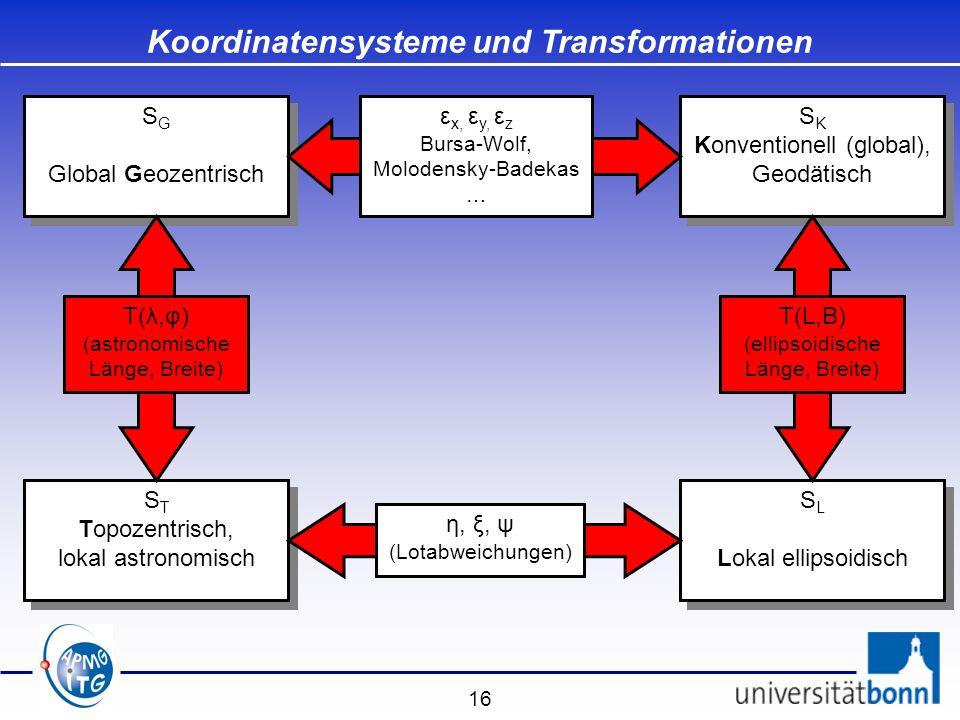 16 S G Global Geozentrisch S G Global Geozentrisch Koordinatensysteme und Transformationen S K Konventionell (global), Geodätisch S K Konventionell (g