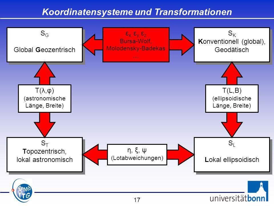 17 S G Global Geozentrisch S G Global Geozentrisch Koordinatensysteme und Transformationen S K Konventionell (global), Geodätisch S K Konventionell (g