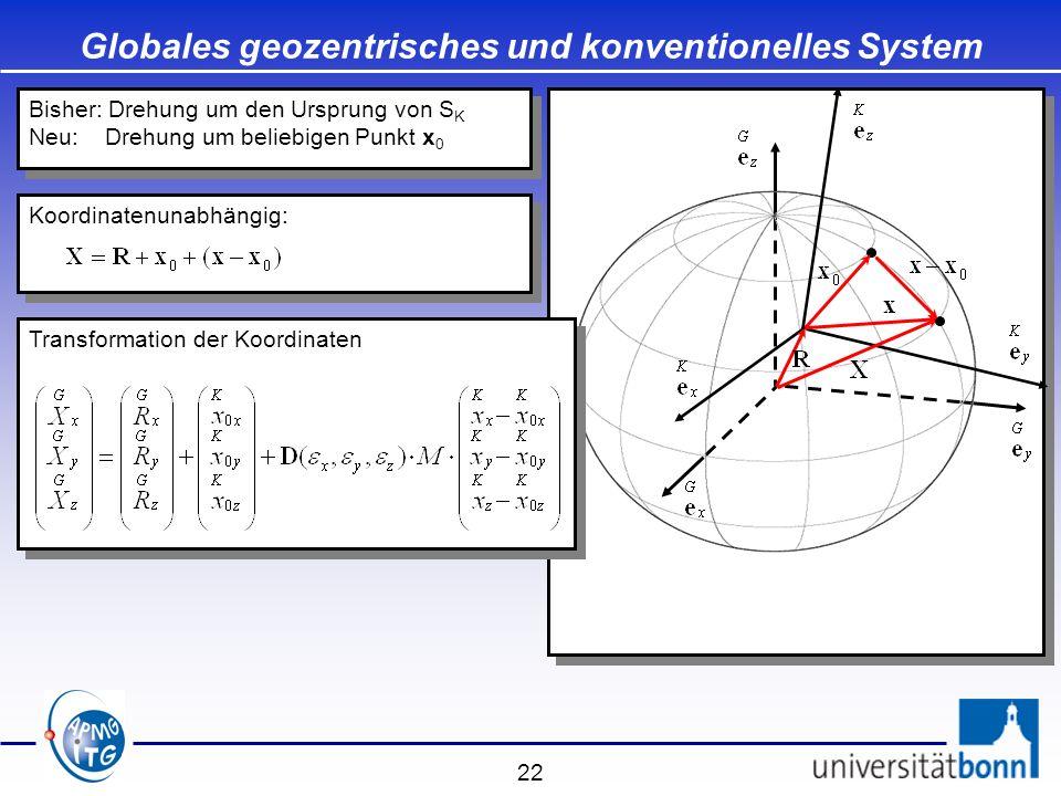 22 Globales geozentrisches und konventionelles System Bisher: Drehung um den Ursprung von S K Neu: Drehung um beliebigen Punkt x 0 Bisher: Drehung um