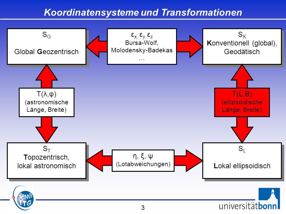 34 Transformation S L nach S T über S K und S G Lotabweichungen Transformation S L nach S T (vorher Überführung in ein Rechtssystem durch Spiegelung der y-Achse) Transformation S L nach S T (vorher Überführung in ein Rechtssystem durch Spiegelung der y-Achse)