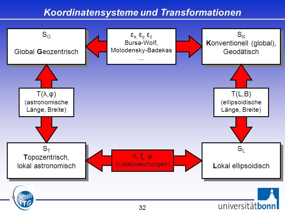 32 S G Global Geozentrisch S G Global Geozentrisch Koordinatensysteme und Transformationen S K Konventionell (global), Geodätisch S K Konventionell (g