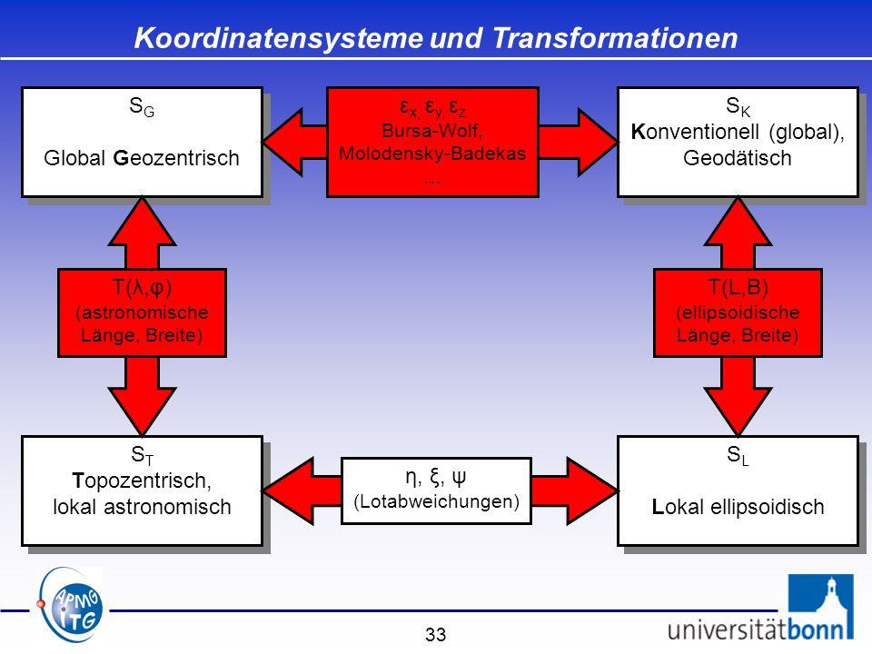 33 S G Global Geozentrisch S G Global Geozentrisch Koordinatensysteme und Transformationen S K Konventionell (global), Geodätisch S K Konventionell (g