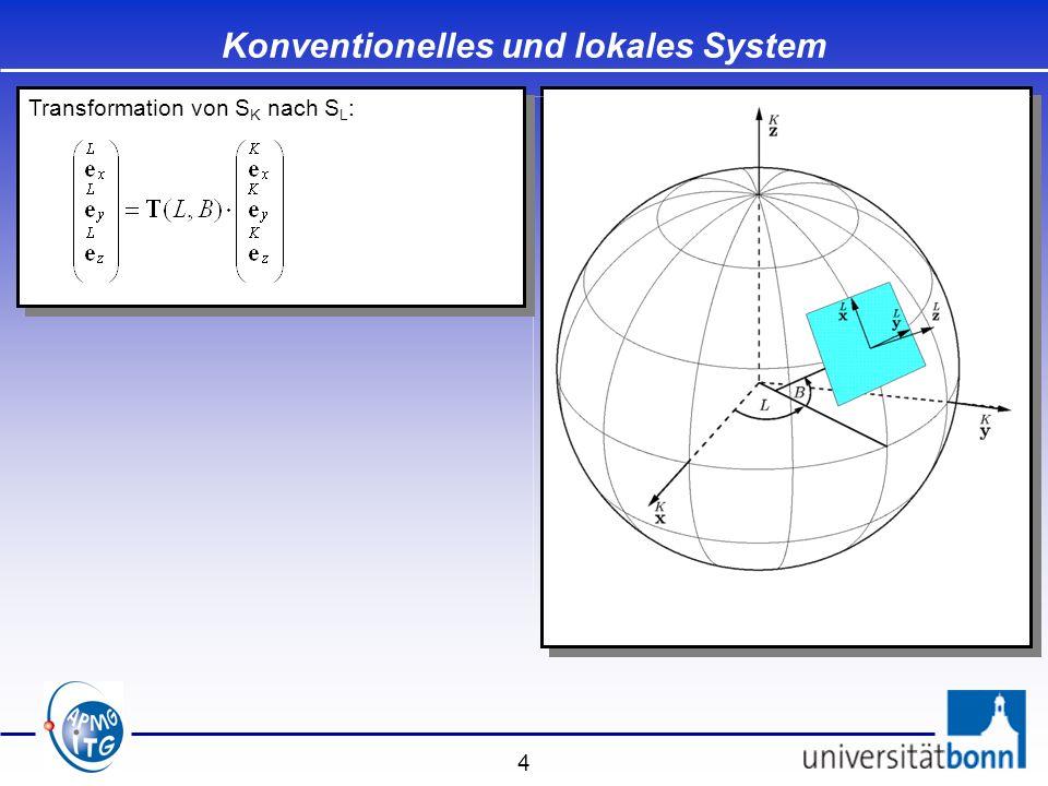 15 S G Global Geozentrisch S G Global Geozentrisch Koordinatensysteme und Transformationen S K Konventionell (global), Geodätisch S K Konventionell (global), Geodätisch S L Lokal ellipsoidisch S L Lokal ellipsoidisch S T Topozentrisch, lokal astronomisch S T Topozentrisch, lokal astronomisch T(L,B) (ellipsoidische Länge, Breite) T(λ,φ) (astronomische Länge, Breite) η, ξ, ψ (Lotabweichungen) ε x, ε y, ε z Bursa-Wolf, Molodensky-Badekas …