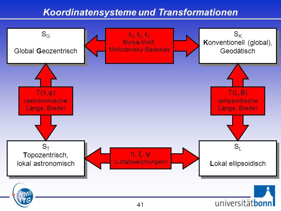 41 S G Global Geozentrisch S G Global Geozentrisch Koordinatensysteme und Transformationen S K Konventionell (global), Geodätisch S K Konventionell (g