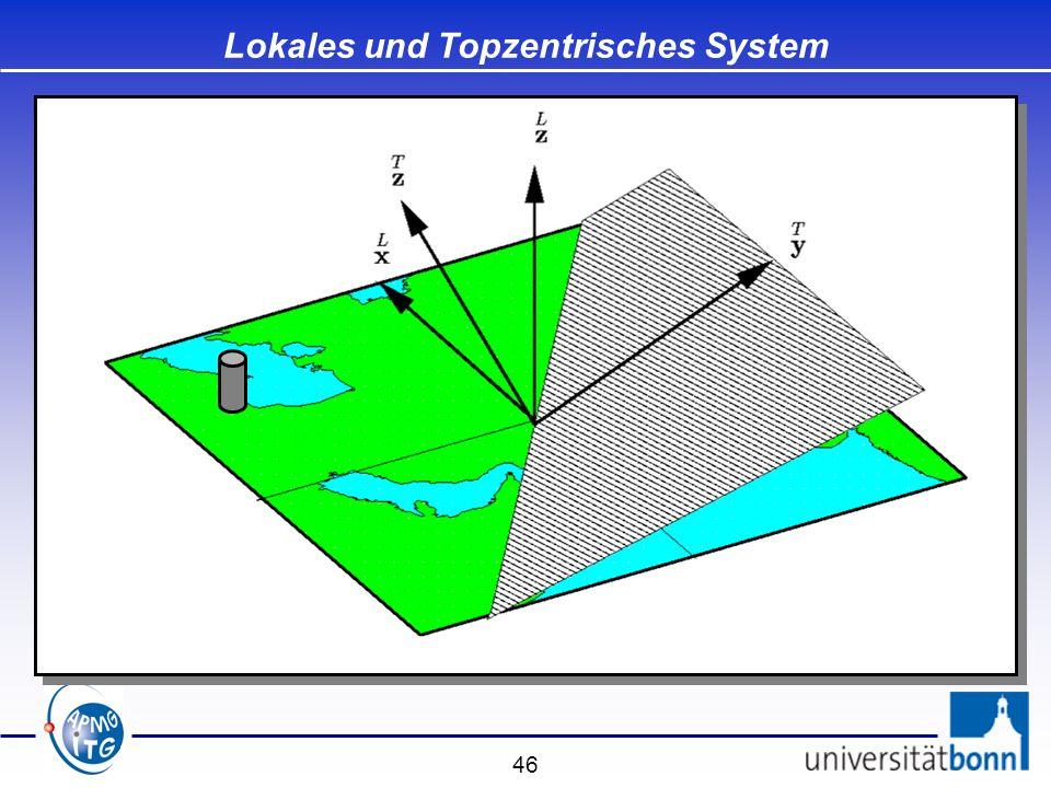 46 Lokales und Topzentrisches System