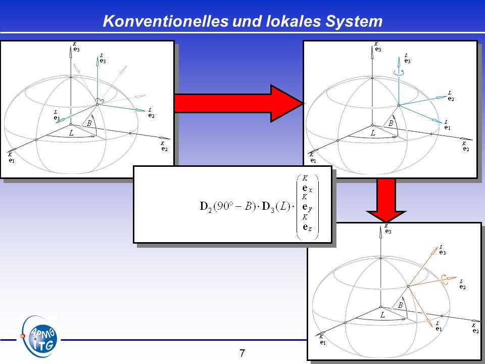 18 Mit der Drehmatrix: Globales geozentrisches und konventionelles System Transformation von S K nach S G : mit kleinen Klaffungswinkeln Transformation von S K nach S G : mit kleinen Klaffungswinkeln