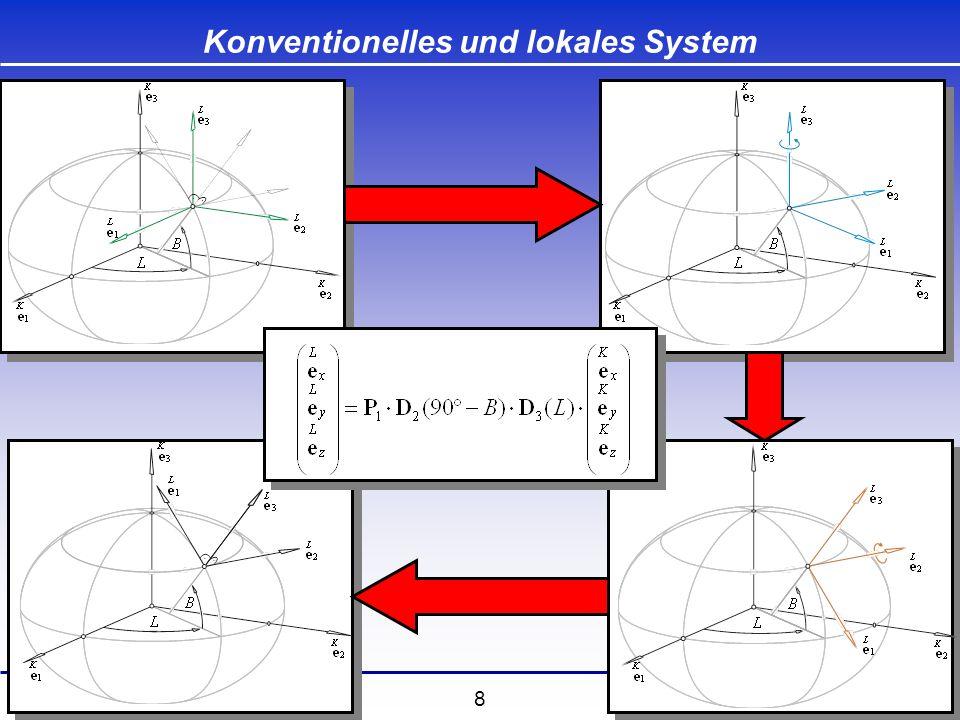 39 Lotabweichungen Lotabweichungskomponenten - Ostkomponente - Nordkomponente - Azimutkomponente Lotabweichungskomponenten - Ostkomponente - Nordkomponente - Azimutkomponente Bei Parallelität der globalen Systeme: - Ostkomponente - Nordkomponente - Azimutkomponente Bei Parallelität der globalen Systeme: - Ostkomponente - Nordkomponente - Azimutkomponente
