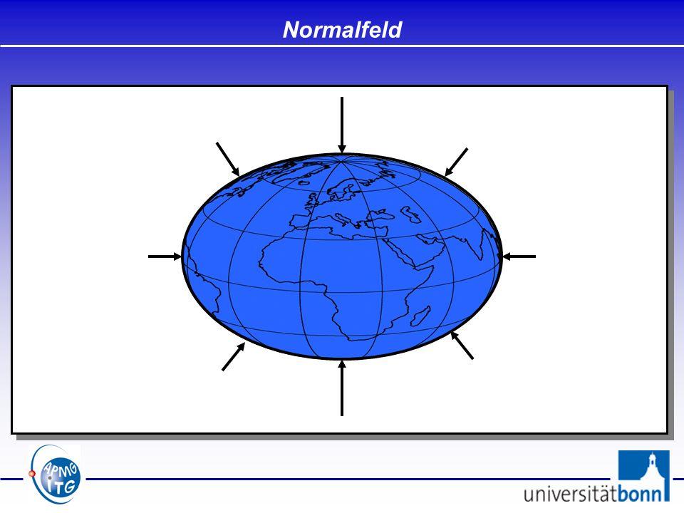 Konvergenz der Niveauflächen A B Nivellierte Höhe: