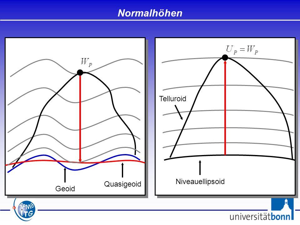 Niveauellipsoid Normalhöhen Geoid Quasigeoid Telluroid