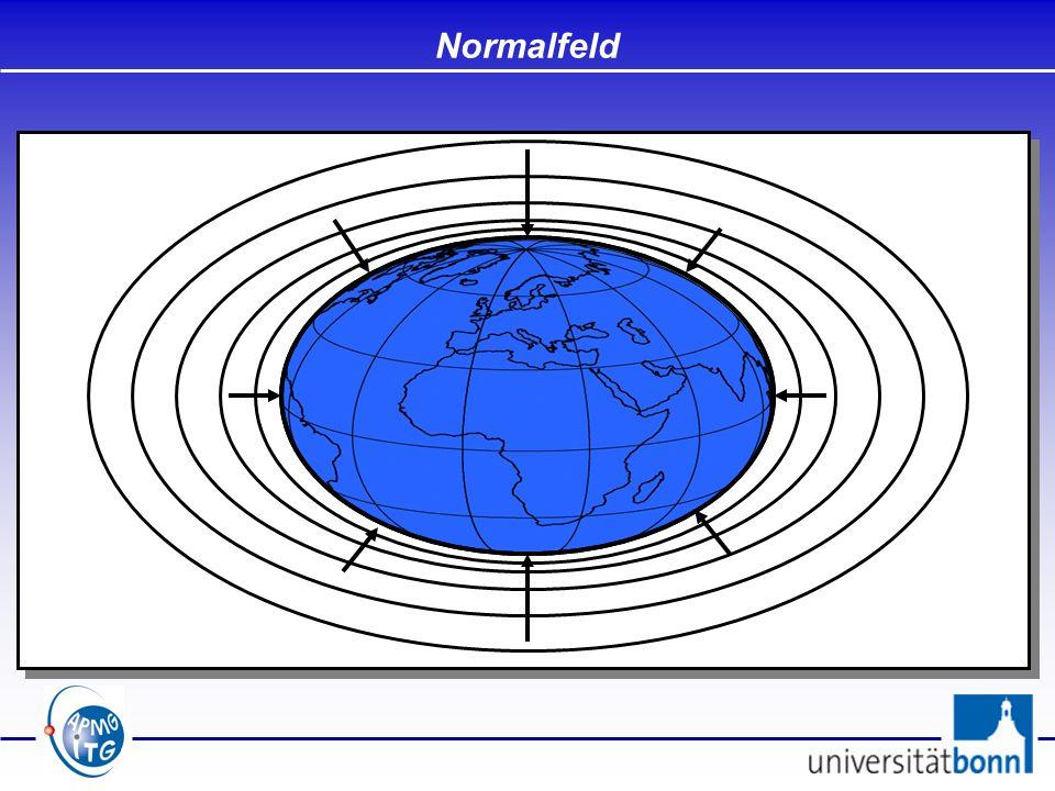 Normalschwere auf dem Ellipsoid: Höhenabhängigkeit: Normalschwere auf dem Ellipsoid: Höhenabhängigkeit: Normalschwere in Höhe h: Geopotentielle Kote: Normalschwere in Höhe h: Geopotentielle Kote: