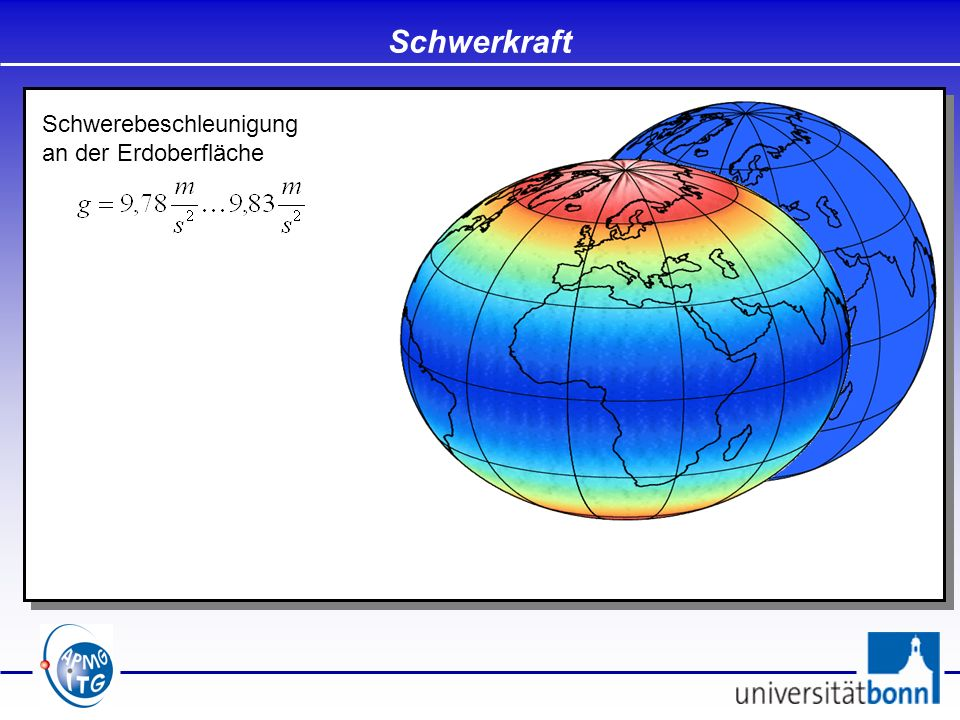 - Höhen sollen eindeutig sein / unabhängig vom Messweg - Zwischen Punkten mit dem gleichen Höhenwert soll kein Wasser fließen - Eindeutige geometrische Bezugsfläche - Bezugsfläche soll in der Nähe des Geoids verlaufen - Nivellementreduktionen sollen klein sein (lokal vernachlässigbar) - Höhen sollen eindeutig sein / unabhängig vom Messweg - Zwischen Punkten mit dem gleichen Höhenwert soll kein Wasser fließen - Eindeutige geometrische Bezugsfläche - Bezugsfläche soll in der Nähe des Geoids verlaufen - Nivellementreduktionen sollen klein sein (lokal vernachlässigbar) Normalorthometrische Höhen