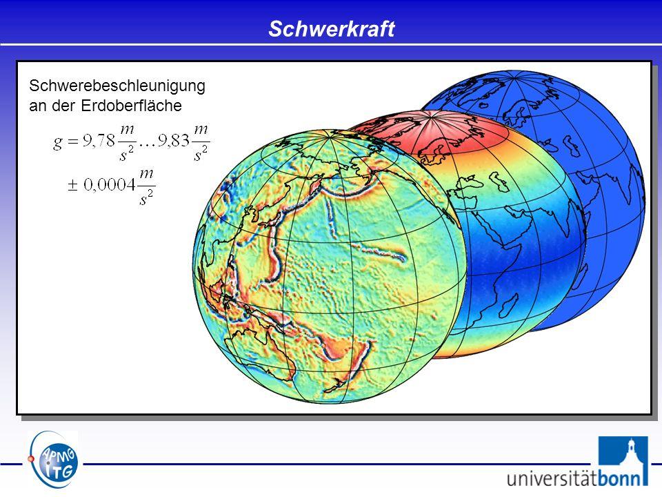 - Höhen sollen eindeutig sein / unabhängig vom Messweg - Zwischen Punkten mit dem gleichen Höhenwert soll kein Wasser fließen - Eindeutige geometrische Bezugsfläche - Bezugsfläche soll in der Nähe des Geoids verlaufen - Nivellementreduktionen sollen klein sein (lokal vernachlässigbar) - Höhen sollen eindeutig sein / unabhängig vom Messweg - Zwischen Punkten mit dem gleichen Höhenwert soll kein Wasser fließen - Eindeutige geometrische Bezugsfläche - Bezugsfläche soll in der Nähe des Geoids verlaufen - Nivellementreduktionen sollen klein sein (lokal vernachlässigbar) Normalhöhen Reduktion der Normalhöhen: