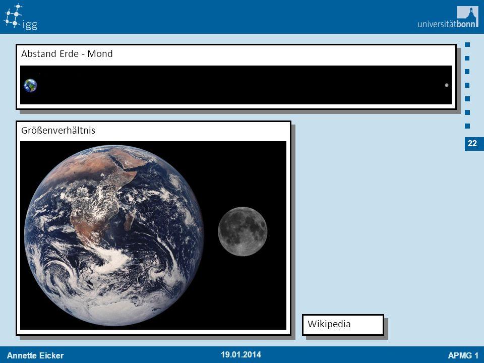 Annette EickerAPMG 1 22 19.01.2014 Größenverhältnis Abstand Erde - Mond Wikipedia