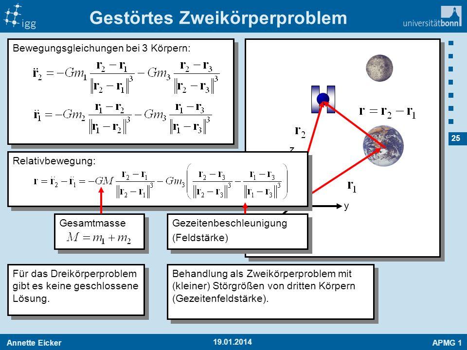 Annette EickerAPMG 1 25 19.01.2014 Für das Dreikörperproblem gibt es keine geschlossene Lösung. Gestörtes Zweikörperproblem x y z Bewegungsgleichungen